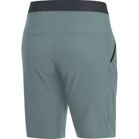 GORE WEAR R5 Shorts Women, gris